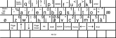 arensito keyboard layout, version 2